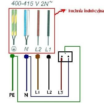 Ise Pl Zasilanie Plyty Indukcyjnej I Piekarnika Elektrycznego