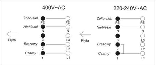 Ise Pl Podlaczenie Plyty Indukcyjnej Electrolux Ehd 60020p